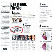 GQ Artikel Männer
